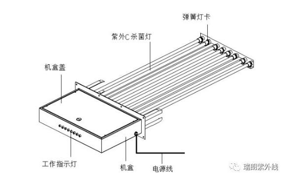 瑞朗紫外线空气消毒产品展会图