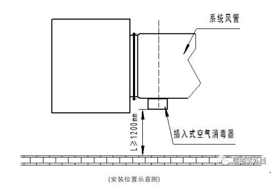 瑞朗紫外线空气消毒安装示意图